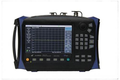 CetC – AV3680 Kablo ve Anten Analizörü